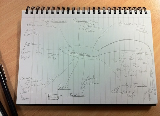 Mind Mapping ReferenceIt Design Ideas