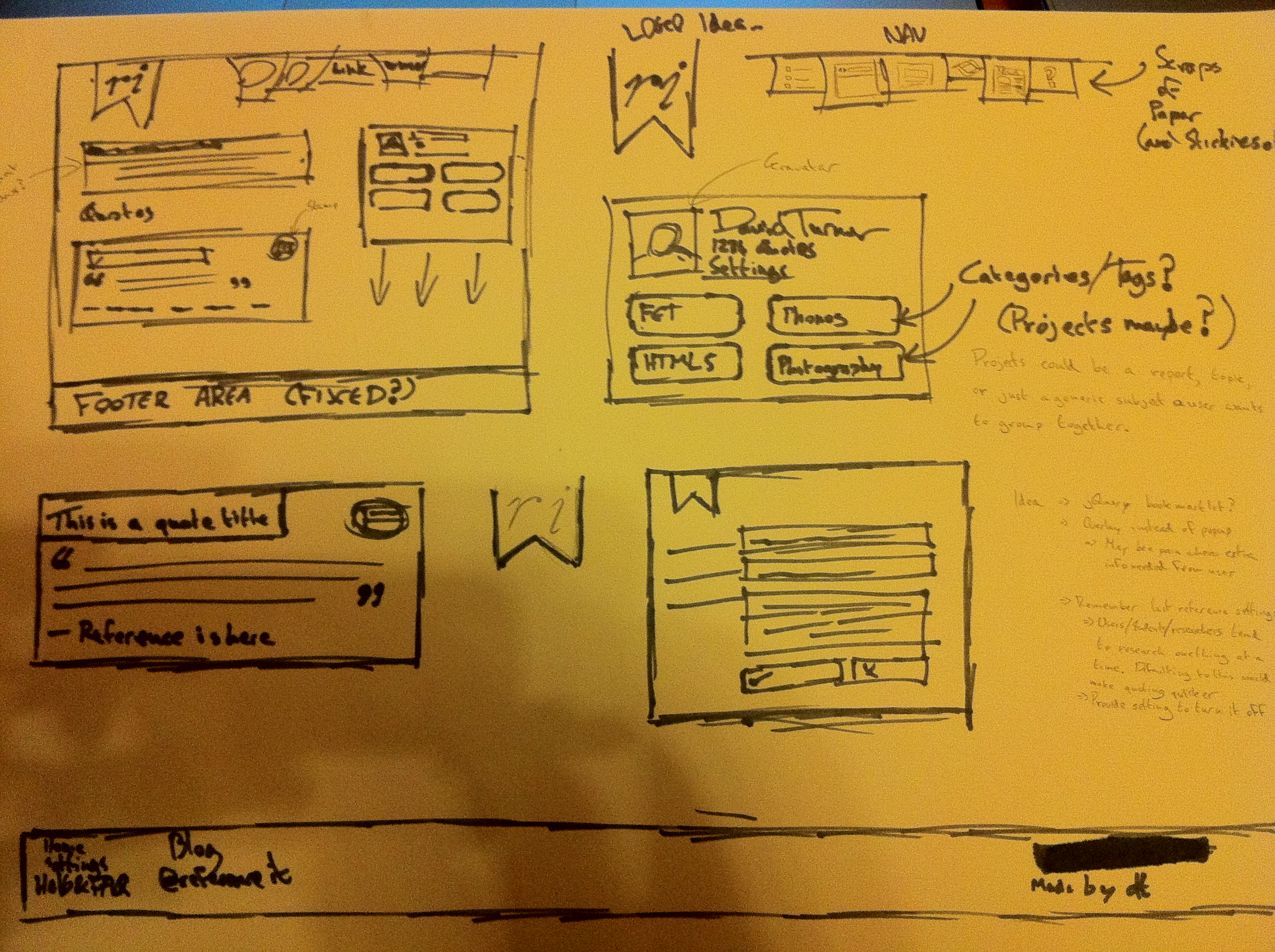 Sketched Wireframe & Details of ReferenceIt