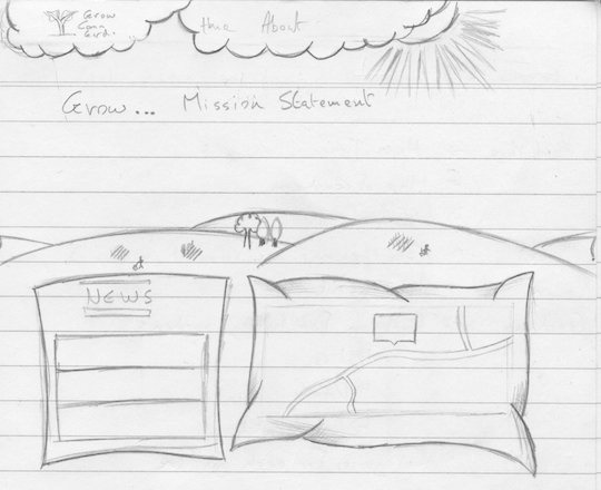 Grow Community Gardens Site Style Sketch
